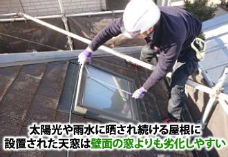太陽光や雨水に晒され続ける屋根に設置された天窓は壁面の窓よりも劣化しやすい