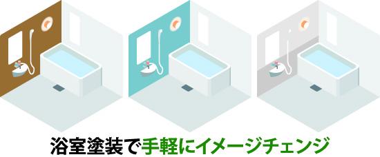 浴室塗装で手軽にイメージチェンジ