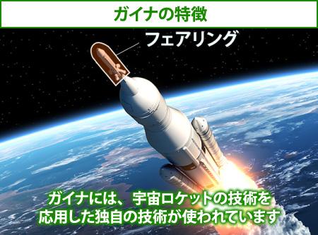 ガイナには、宇宙ロケットの技術を 応用した独自の技術が使われています