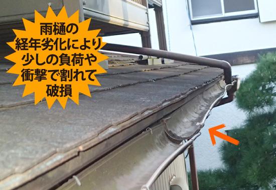 雨樋の経年劣化により少しの負荷や衝撃で割れて破損