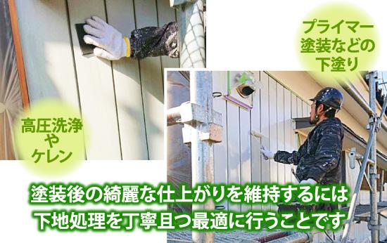 塗装後の綺麗な仕上がりを維持するには下地処理を丁寧且つ最適に行うこと