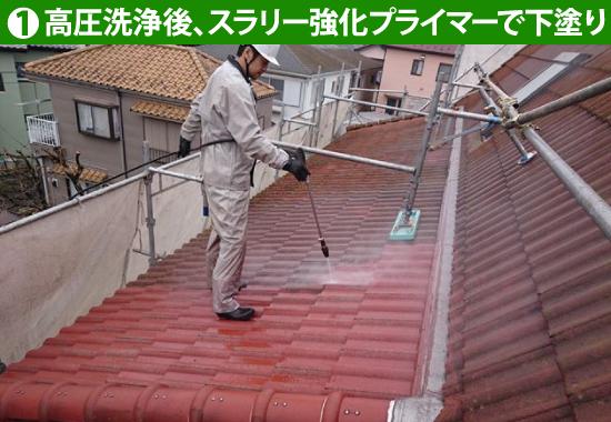 高圧洗浄後、スラリー強化プライマーで下塗り