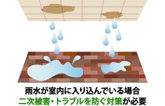 雨水浸入時の二次被害・トラブルを防ぐ対策が必要