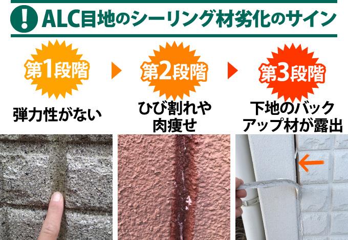 ALC目地のシーリング材劣化のサイン