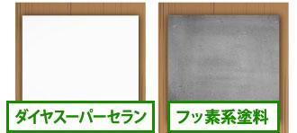 ダイヤスーパーセランとフッ素塗料の汚染度の違い
