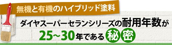 ダイヤスーパーセランシリーズの耐用年数が25年~30年である秘密