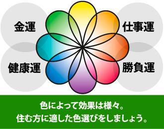 金運・仕事運・健康運・勝負運 色によって効果は様々。住む方に適した色選びをしましょう