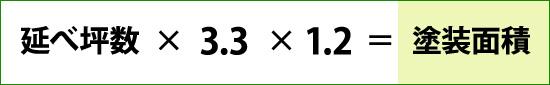 坪数しかわからない場合の塗装面積の計算式