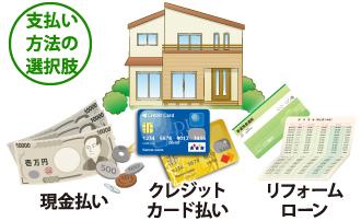 支払い方法の選択肢
