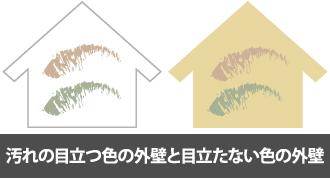 汚れの目立つ色と目立たない色の外壁