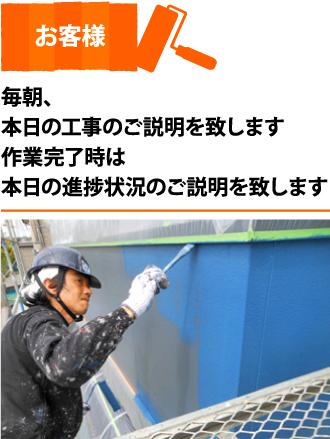外壁塗装をする職人