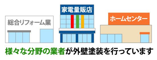 様々な分野の業者が外壁塗装を行っています