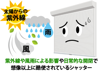 紫外線や風雨による影響や日常的な開閉で想像以上に酷使されているシャッター