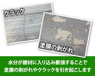水分が建材に入り込み膨張することで塗膜の剥がれやクラックを引き起こします