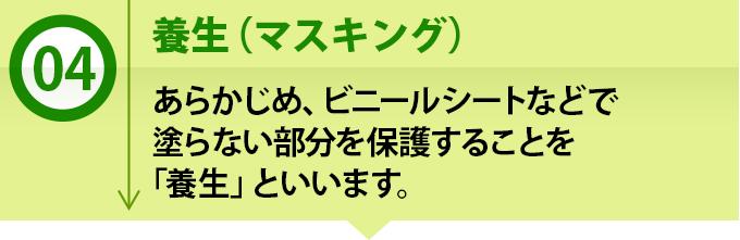 4、養生(マスキング)