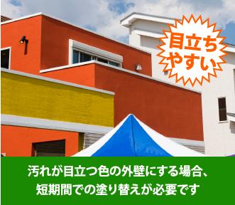 汚れが目立つ色の外壁にする場合、短期間での塗り替えが必要となります